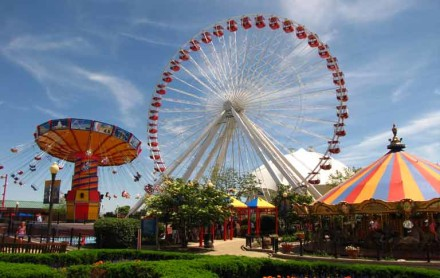 Kerala amusement parks